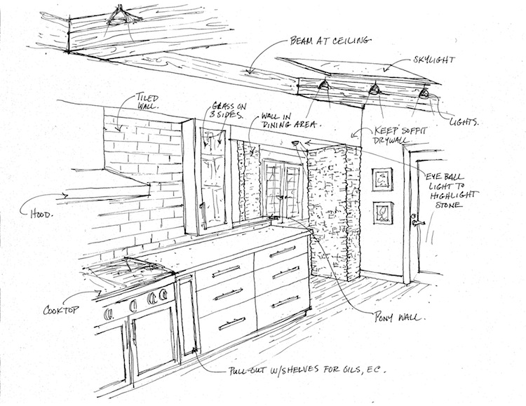 BlogSketchKitchen