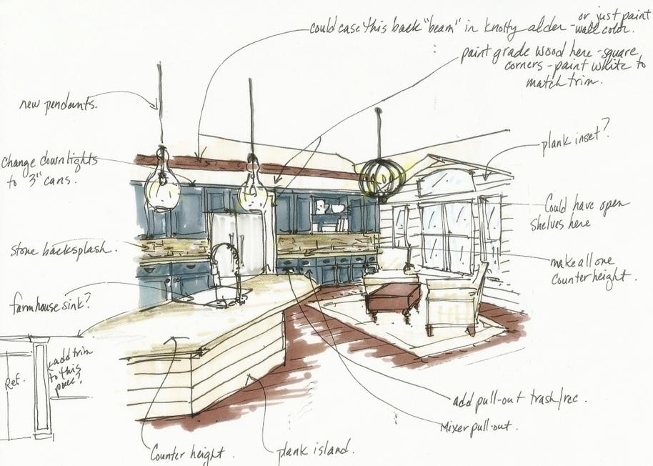 rustic kitchen denver